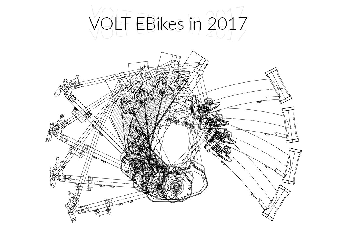 Electric Bikes 2017 banner