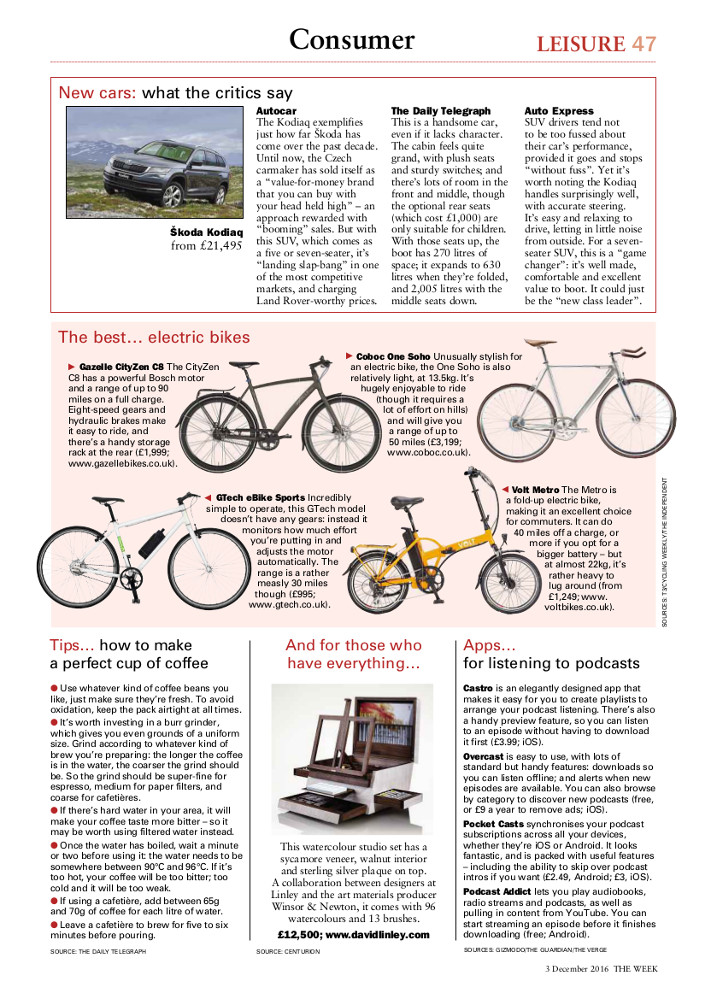 VOLT™ Metro the best electric bike in the week magazine
